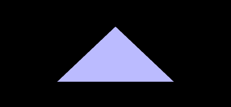 A nice, correctly scaled and sharp triangle in a resized window.